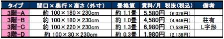 3階価格改定2017.2